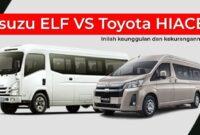 Isuzu Elf Vs Toyota Hiace
