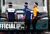 Group Bismania Community