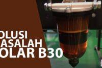 Solar B30 Strainer